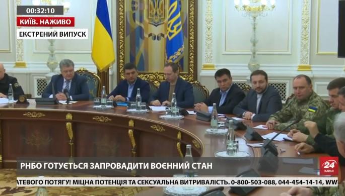 Рішення про введення воєнного стану буде винесено на розгляд Ради – Президент