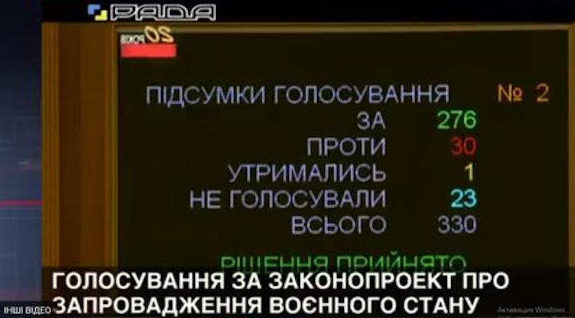Буковинські нардепи голосували за введення воєнного стану (список)