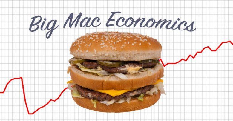 Курс гривні до долара згідно індексу БігМака має становити 9,93 грн – The Economist