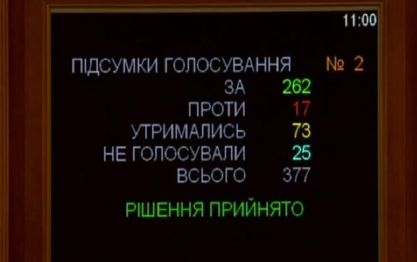 Віктор Ляшко став новим очільником Міністерства охорони здоров'я
