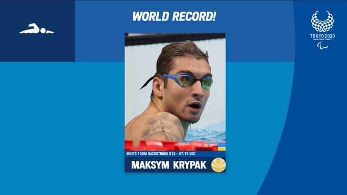 Український плавець Максим Крипак побив рекорд світу та завоював четверту золоту медаль на Паралімпіаді-2020